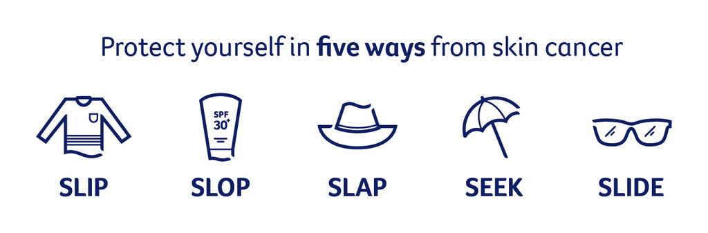 Melanoma Slip Slop Slap Seek Slide